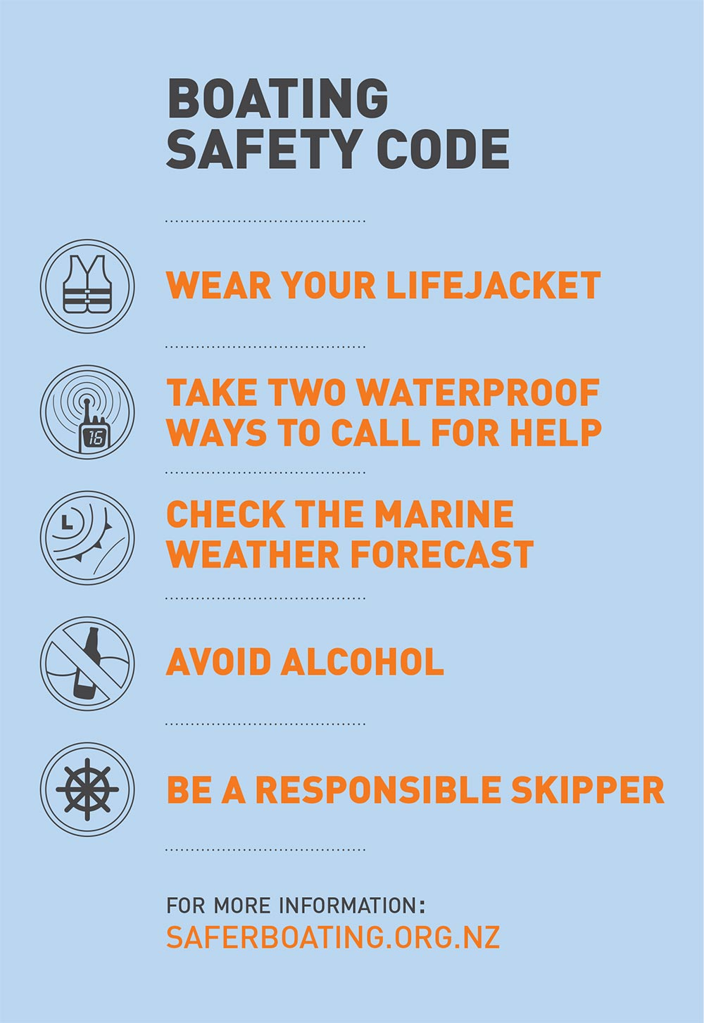 Boating safety code